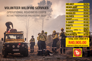 VWS Funds Image